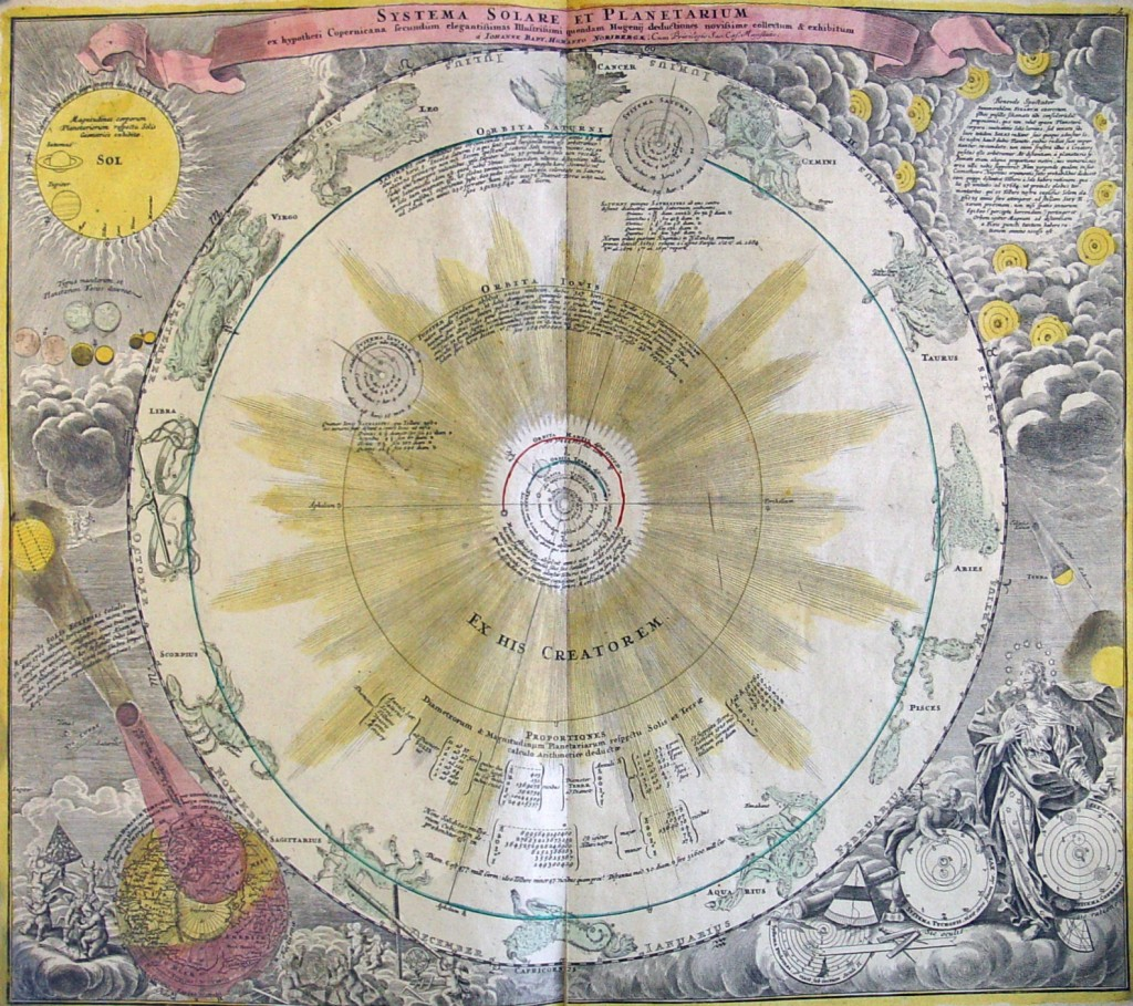 "Central Plate of Dopplemayer's ""Atlas novus coelesti"""